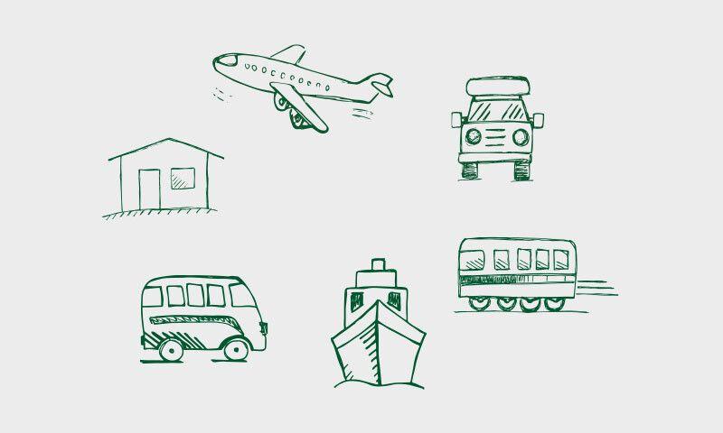 CO₂-Verursacher auf Reisen