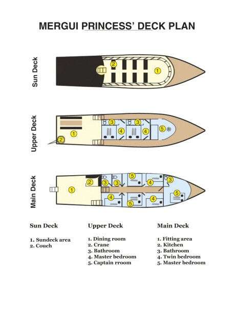 Deckplan Mergui Princess